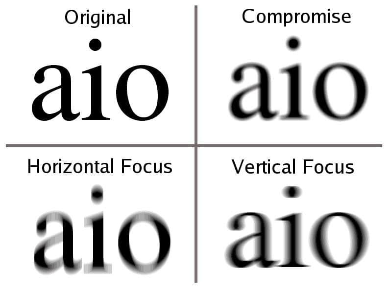 Como se ve con astigmatismo